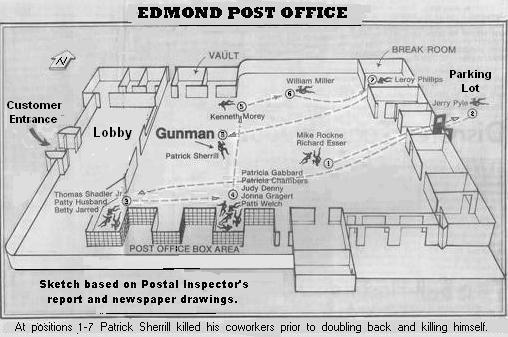 Edmond Post Office